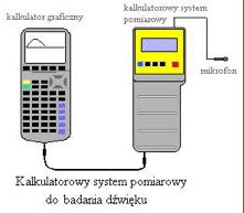 kalkulatorowy system pomiarowy do badania dzwieku