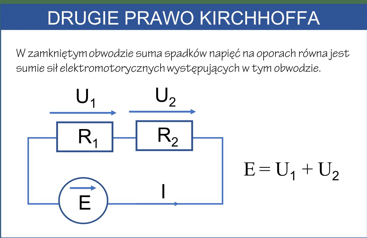 drugia prawo Kirchhoffa