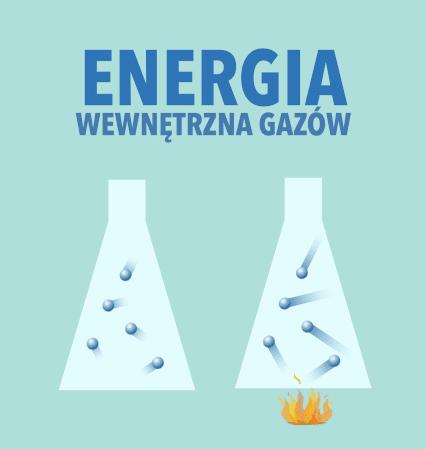 Energia wewnętrza
