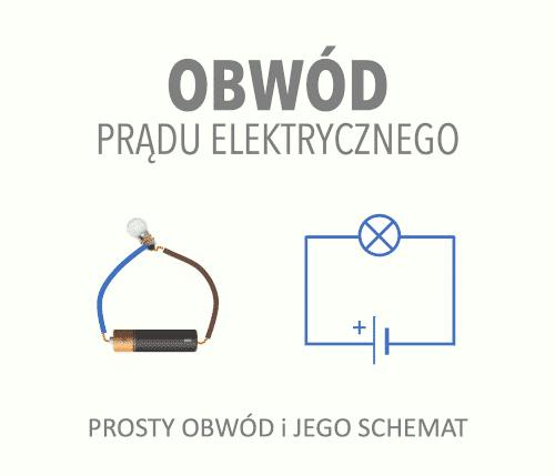 Obwód prądu elektrycznego